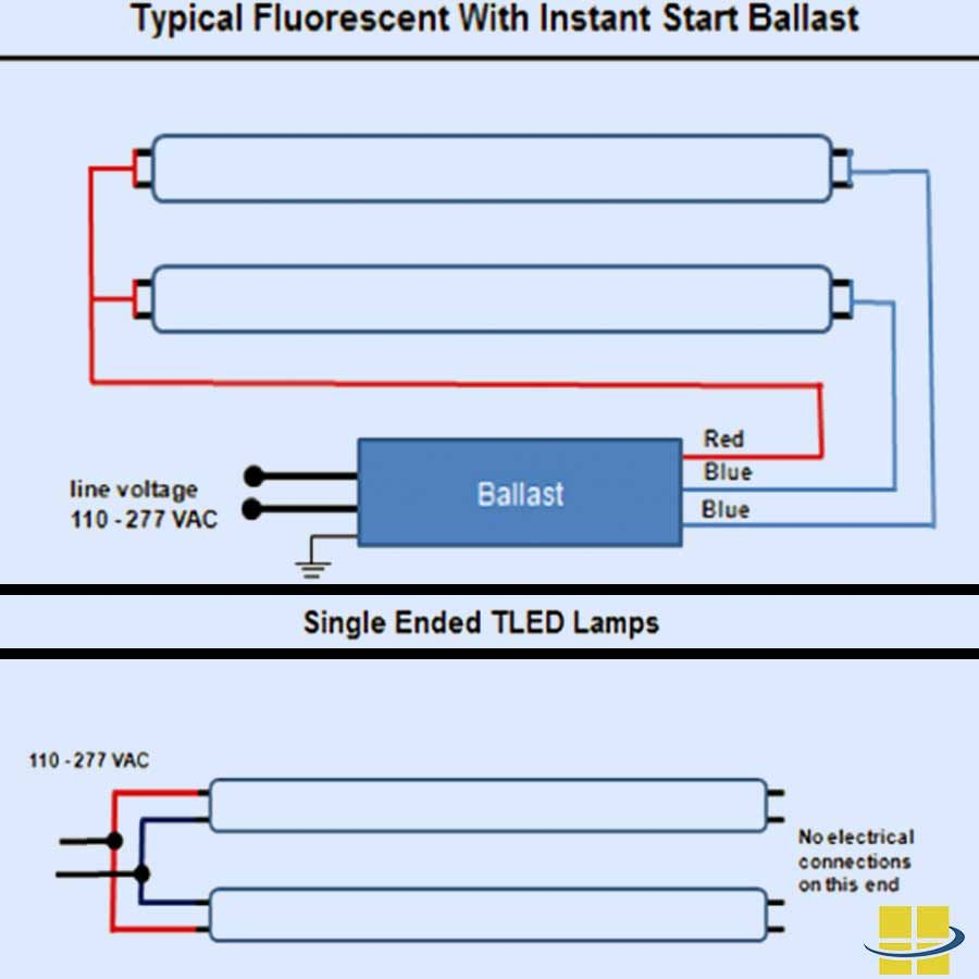 Led Fluorescent Tube Wiring Diagram With Images Led