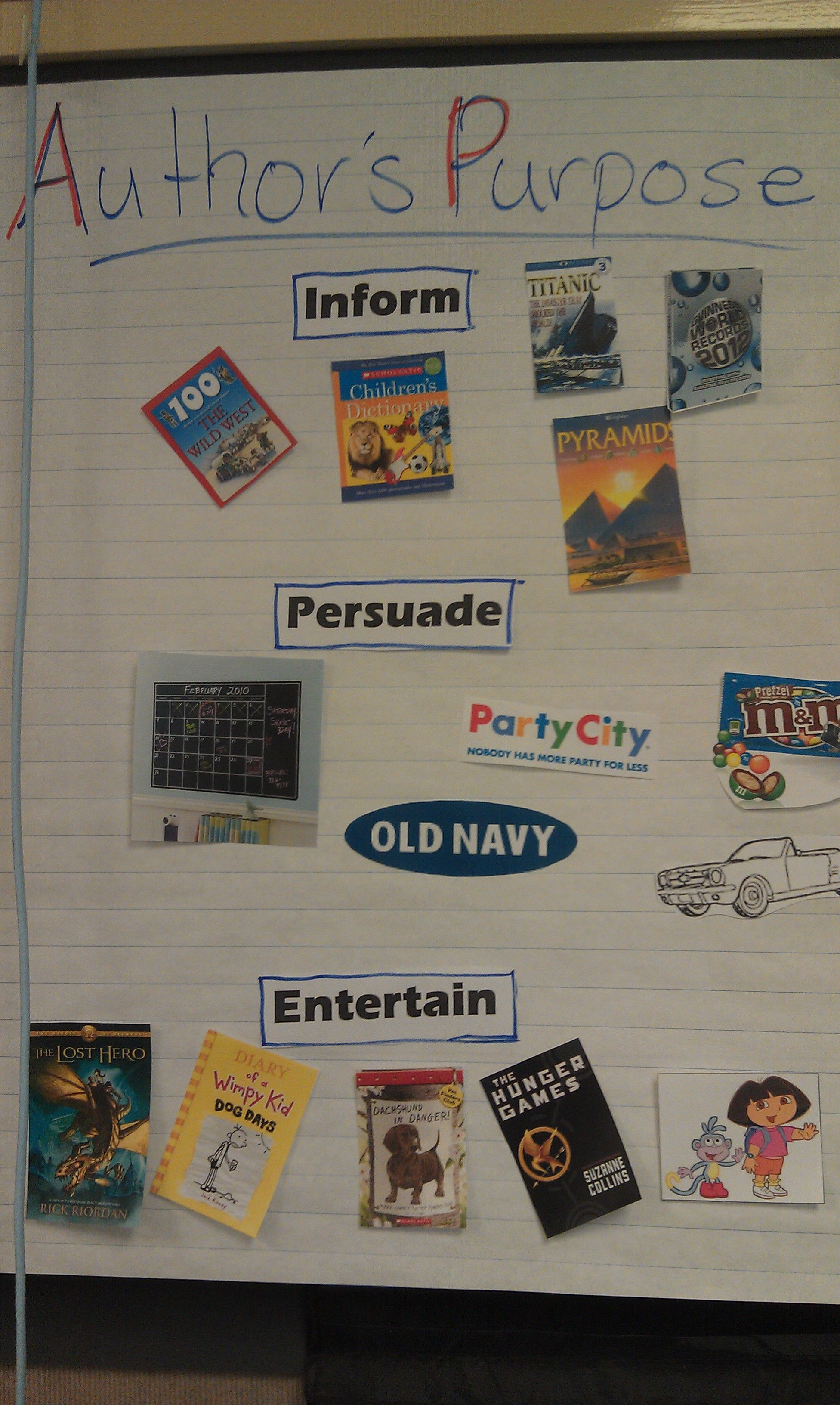 Student Generated Author S Purpose Posted