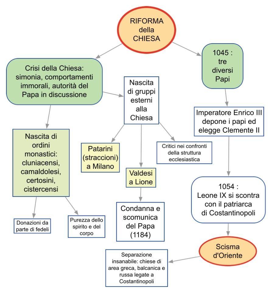 pdf The Unconsoled 1996