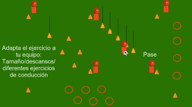 Fútbol Base Circuito Físico Técnico Laclinicadelfutbol Com Circuito Fisico Fútbol Partido De Futbol