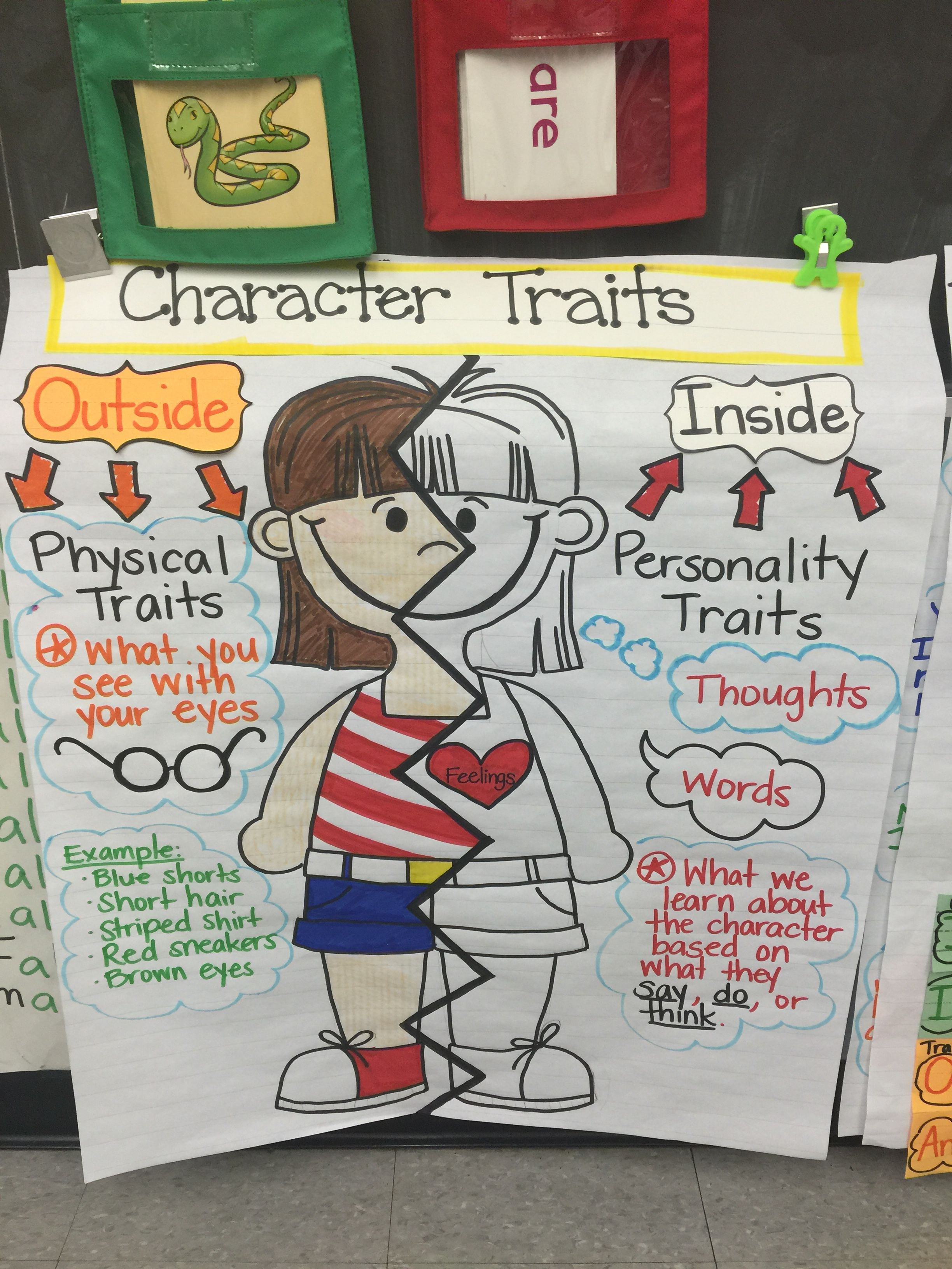 small resolution of Character traits in first grade.   Character trait anchor chart