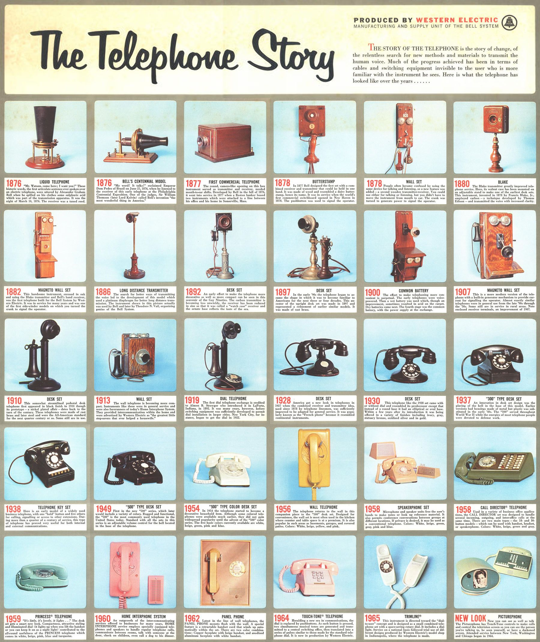 The Glory Days of the Telephone – Earthly Mission | The ...