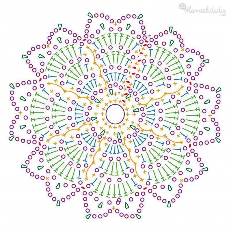 Flor de crochet con patrón | Patrones de crochet, Eres hermosa y ...