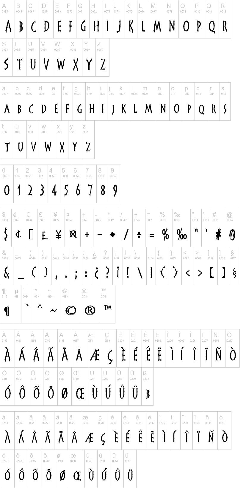Frankendork Font Dafont Com Who Fonted Free Fonts Fonts