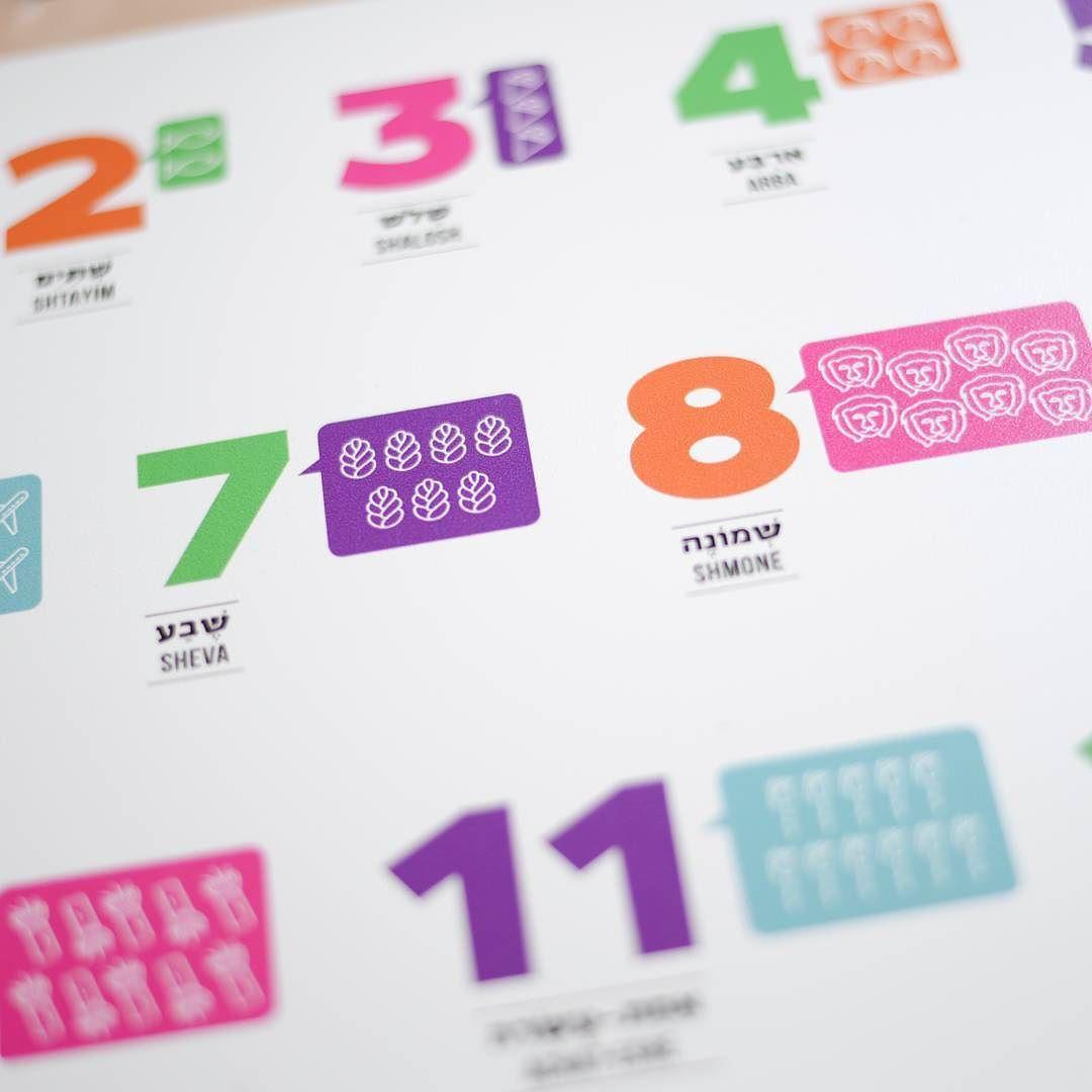 Hebrew Alphabet Placemat Hebrew Letters Learn Hebrew