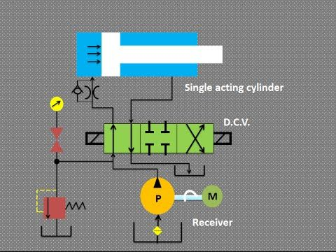 Animation How Basic Hydraulic Schematic Circuit Works Youtube Hydraulic Systems Hydraulic Cars Circuit