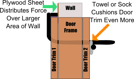 71a28a7082d How to protect a door frame from pull up bar damage