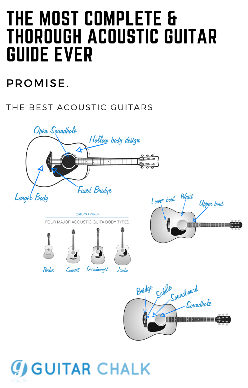 Best Acoustic Guitar Guide Top 7 Picks Reviewed Guitar Chalk In 2020 Best Acoustic Guitar Acoustic Guitar Playing Guitar