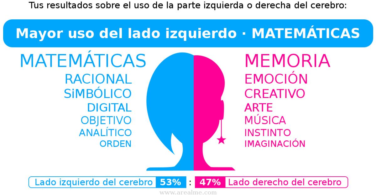 Mis resultados: 【Lado izquierdo del cerebro (53%) : Lado derecho ...