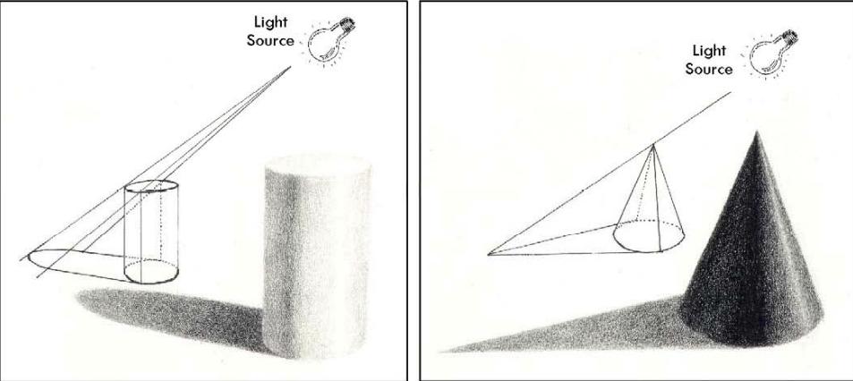 Тень от предмета картинки