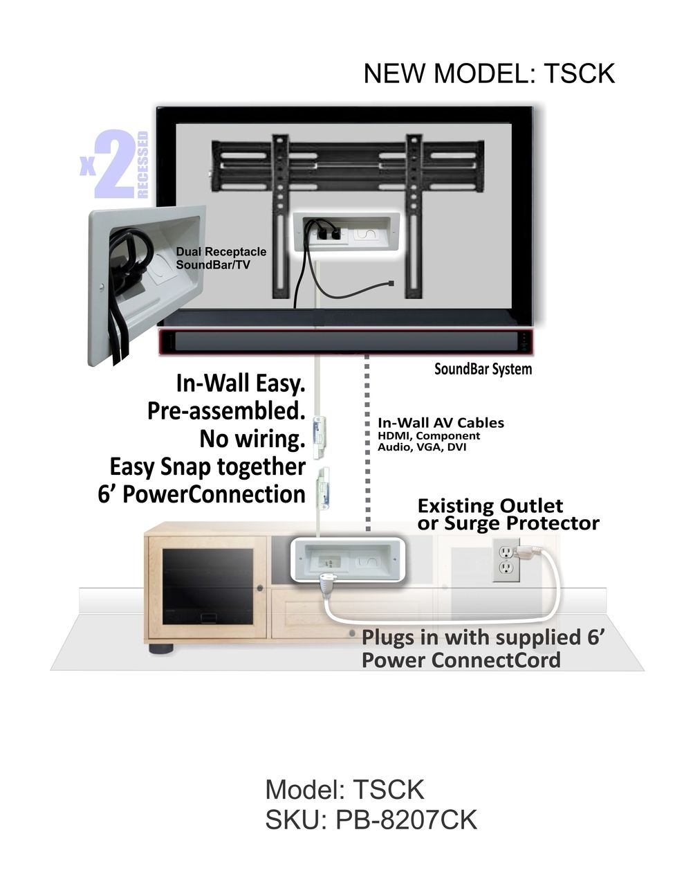 Pin By Wiredhomecom On Diy Cable Management Pinterest Tv Wall Home Outlet Wiring Diagram How To Extend Power From An Existing Mount And Walls