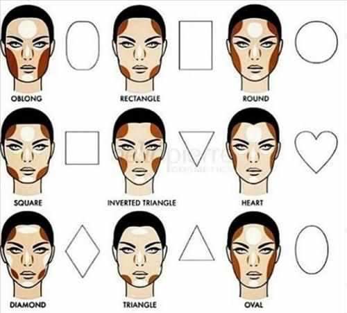 Photo of How To Put On The Contour and Highlight Correctly