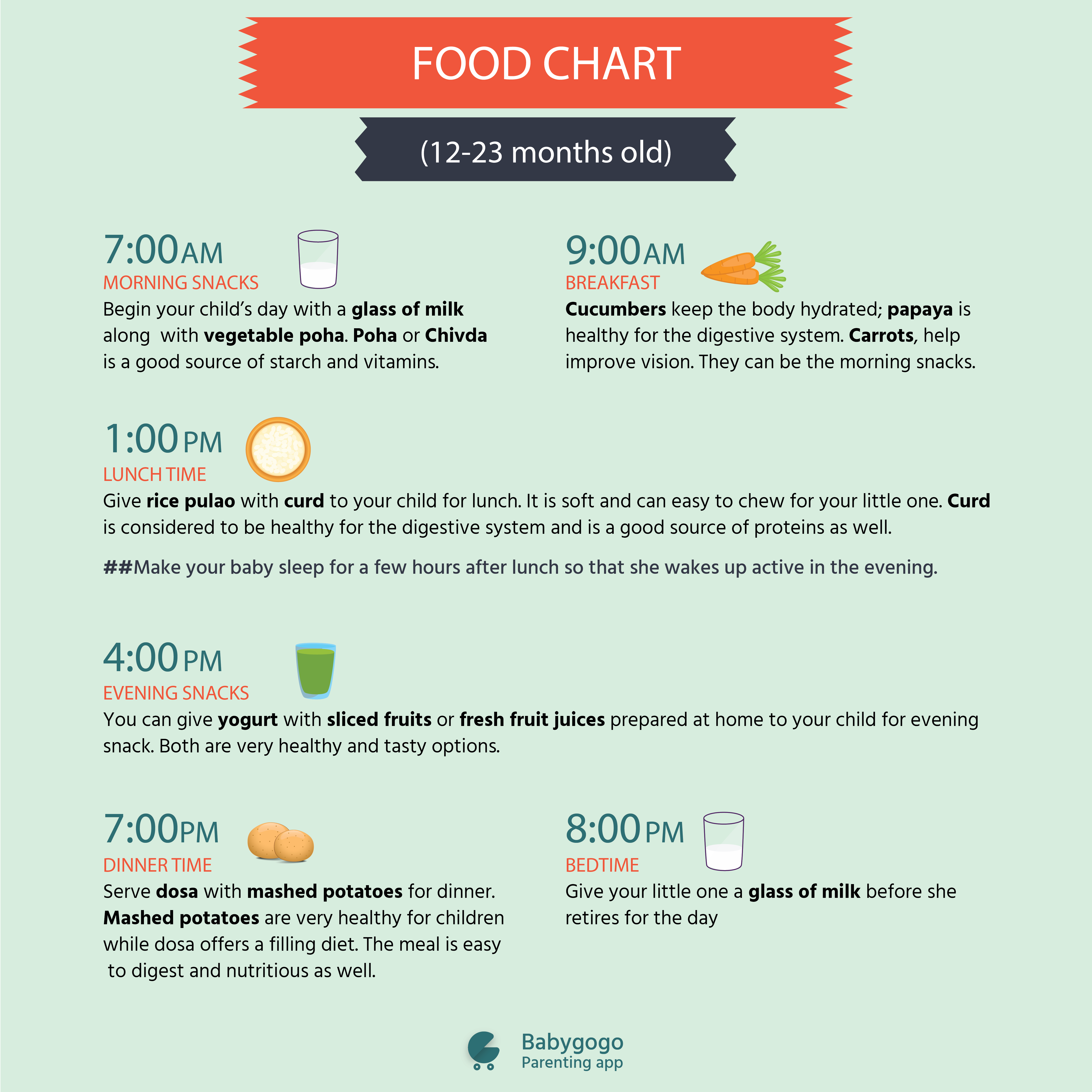 Healthy Food Chart For Your Kids Aged Between 1-2 Years