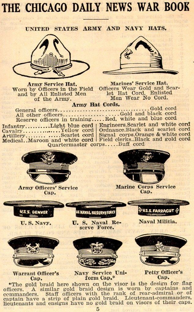 Wwi Uniforms Insignia Distinguishing Marks Rank Etc