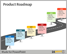 Business Product Road Map   PowerPoint Template  Business Roadmap Template