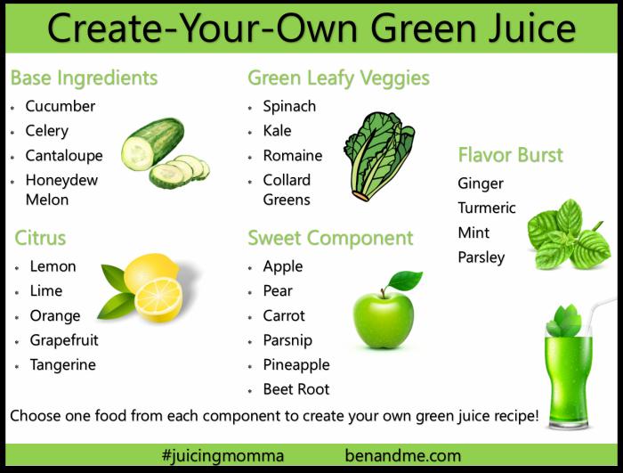 Pin On Juicing Veggies Fruit