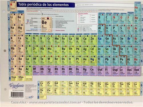 Imagen relacionada quimica Pinterest Searching - best of que uso tiene la tabla periodica de los elementos quimicos