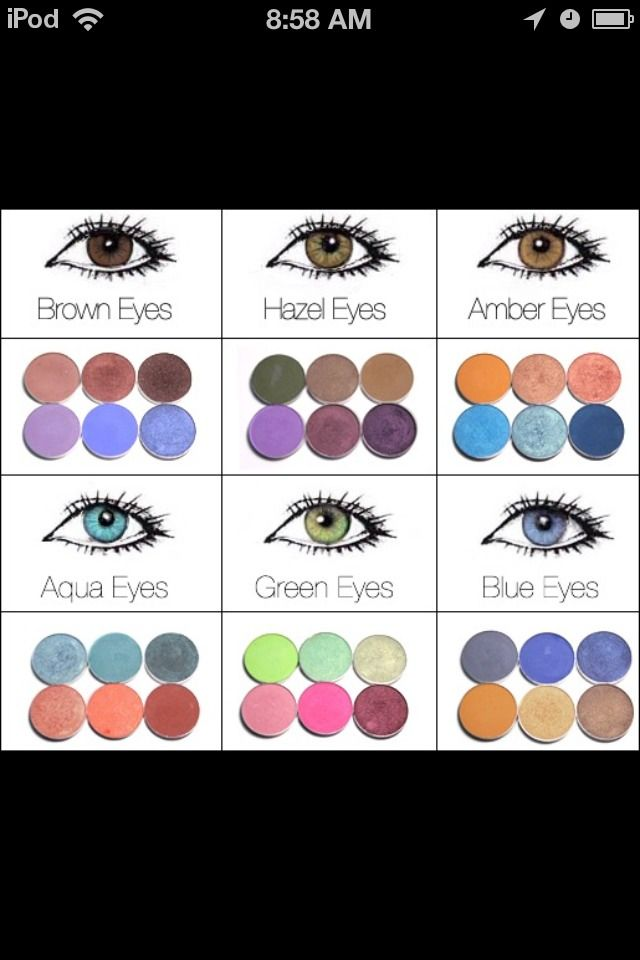 Eye Shadow Colours For Different Eyes Make Up Pinterest Eye