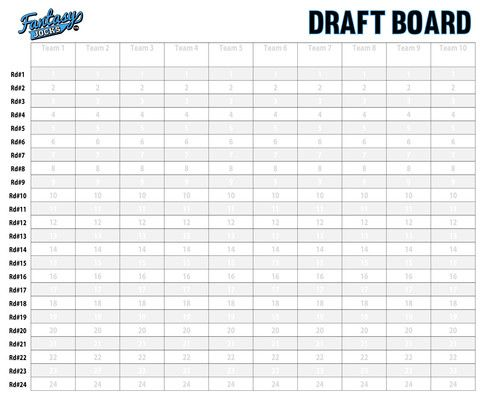 Fantasy Football Draft Board Custodian Kit Fantasy Football