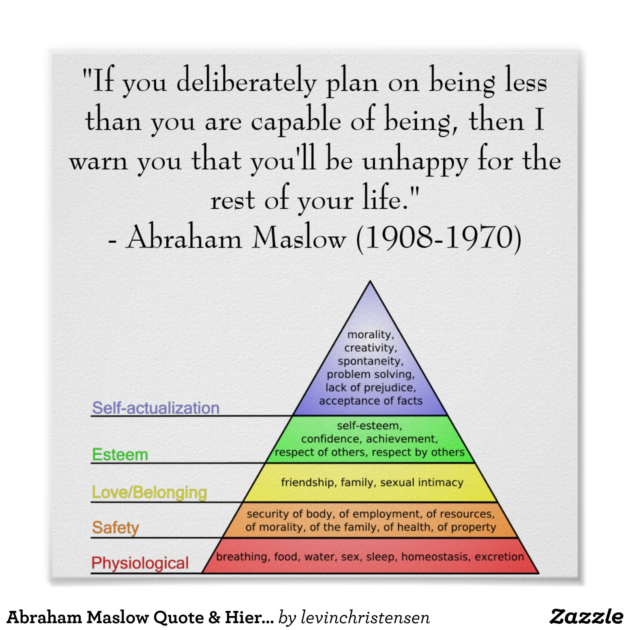 Abraham Maslow Quote Amp Hierarchy Of Needs Poster