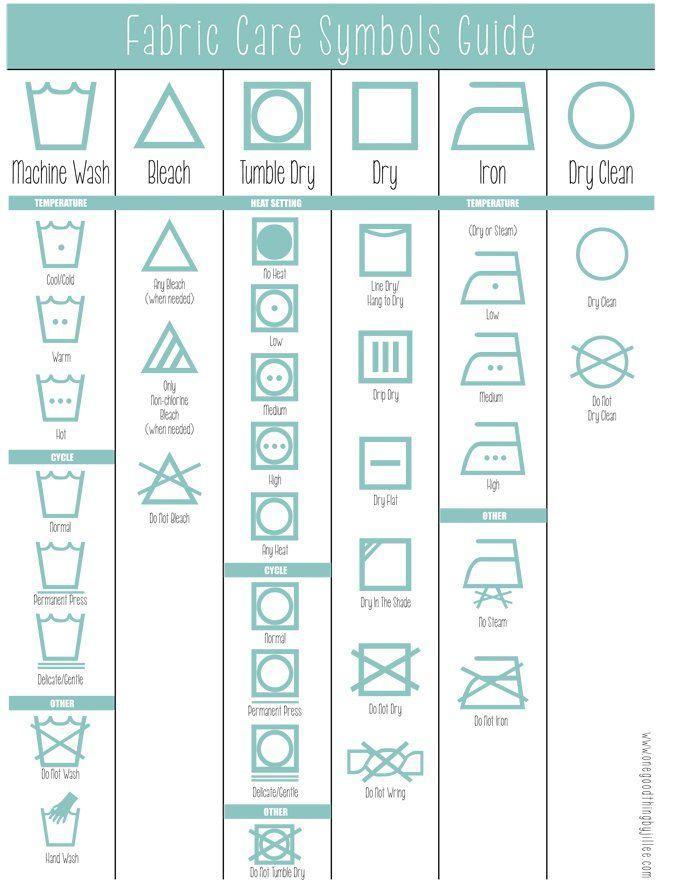 Laundry Care Symbols Made Easy W Chart Laundry Symbols