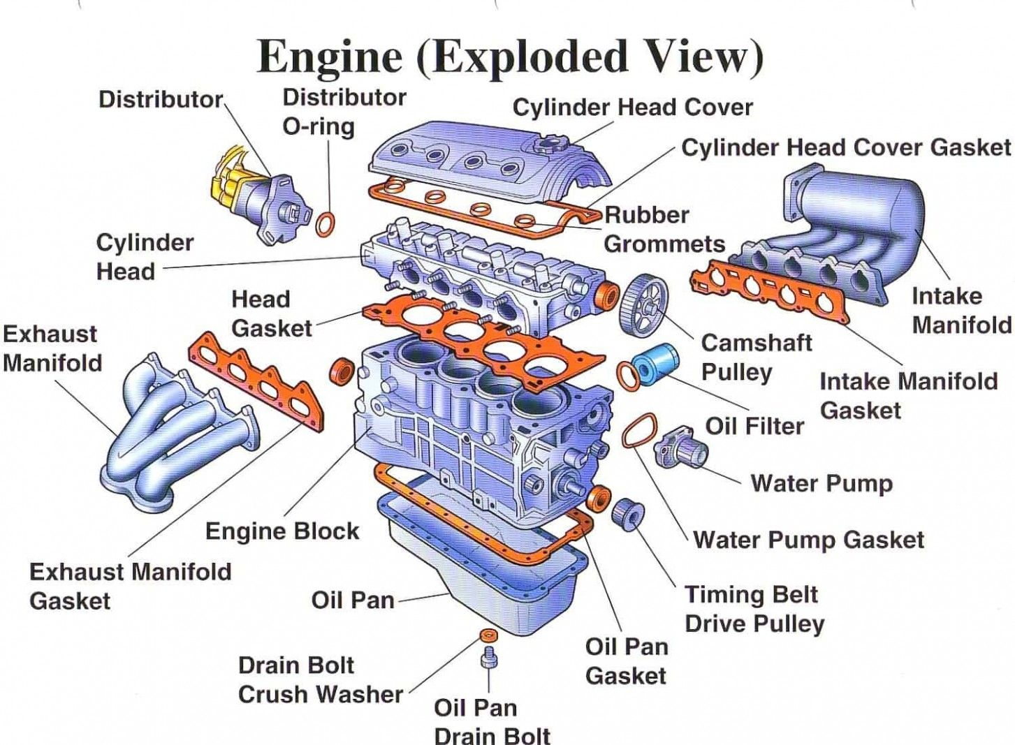 V8 Engine Internal Diagram Bmw 530d Wiring Diagram Jaguar Hazzard Waystar Fr
