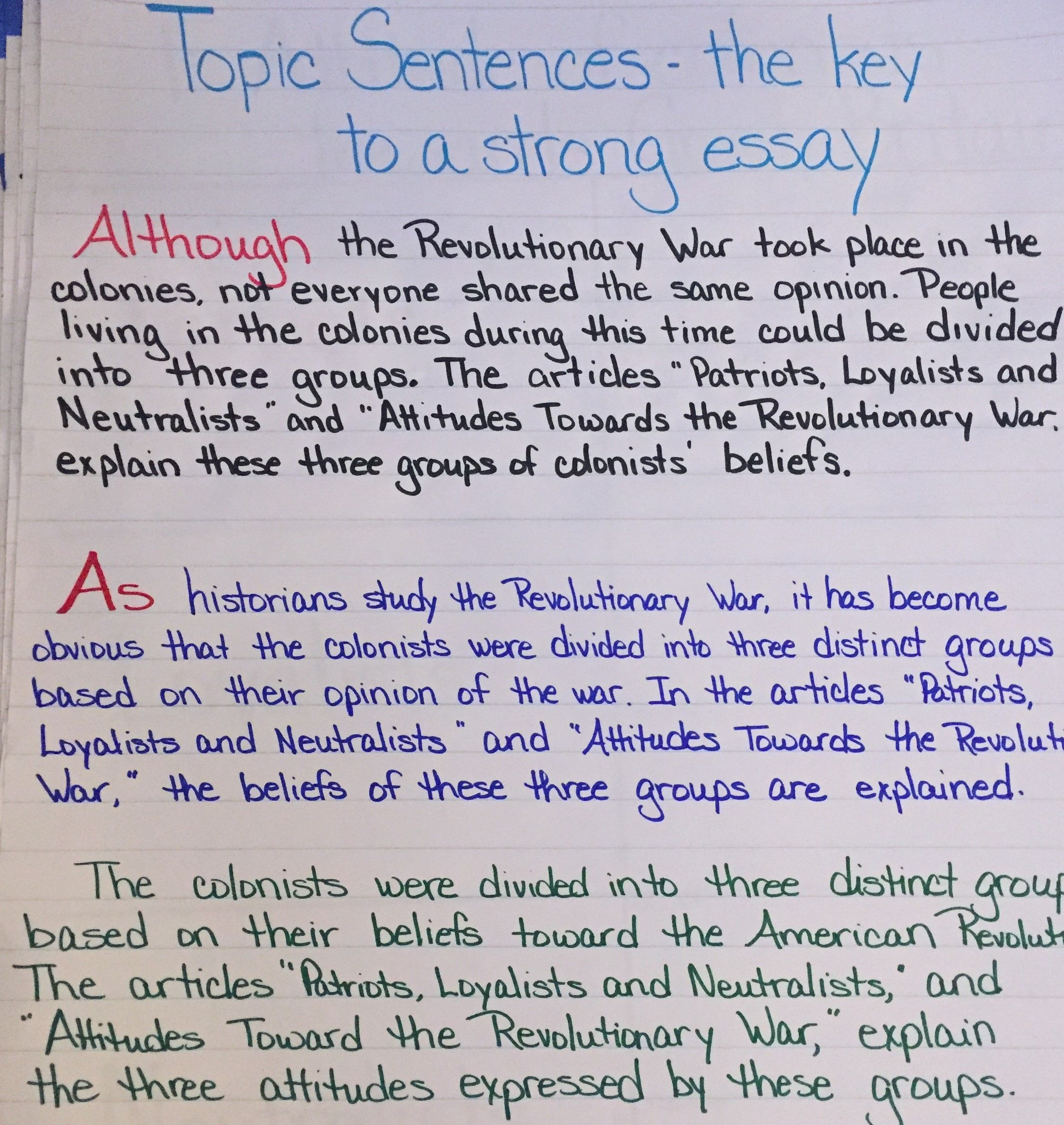 The Topic Sentence Is A Key Element To Writing On Topic Expository Writing Anchor Chart Topic Sentences Writing Anchor Charts