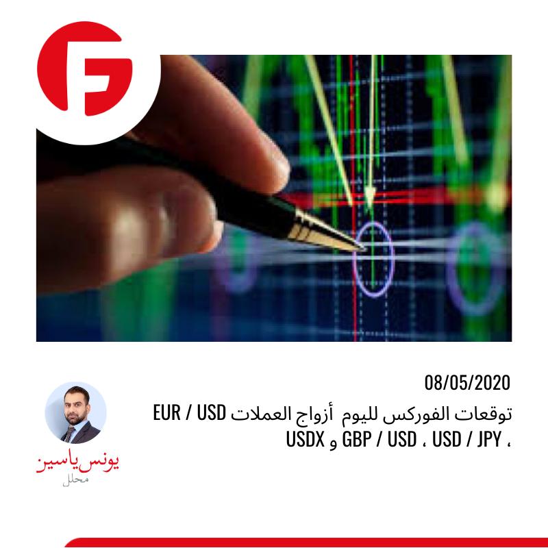 التحليل الفني للعملات الاساسية المحلل يونس ياسين 2020 05 08 09 51 00 يقدم التحليل الفعلي للسوق المالية والتنبؤ Gbp Usd Incoming Call Screenshot Analysis