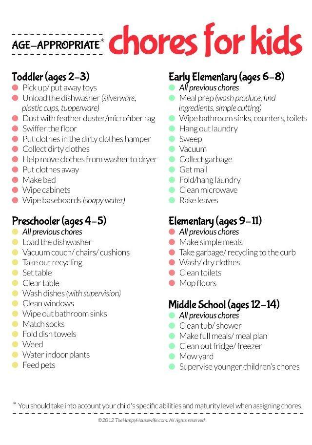 chore chart template kids