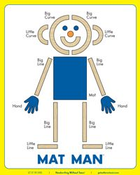 All Products Mat Man Book Set Handwriting Without