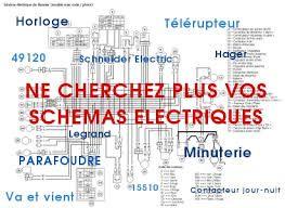 Chemas Cotacteur Election Techniques Sayings