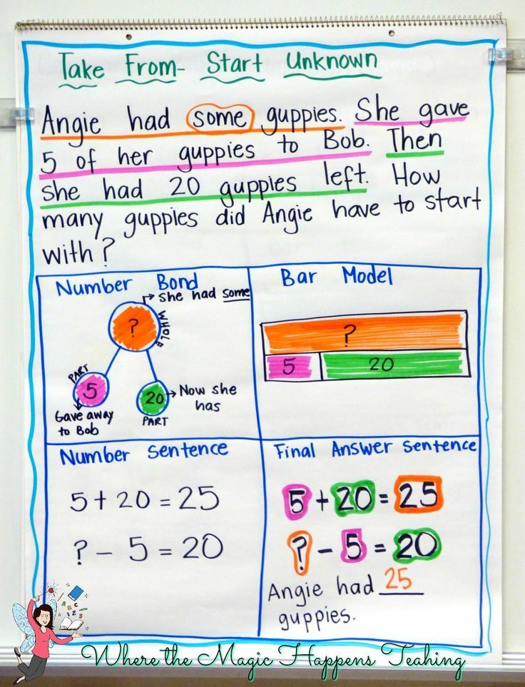 Word Problems: It\'s All About the Relationships {and great FREEBIES ...