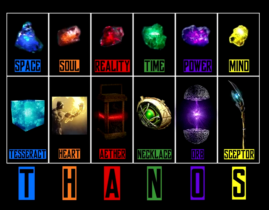 Pin By Donovan Stombaugh On Marvelous Soul Infinity Stone Avengers Infinity Stones Avengers Infinity War