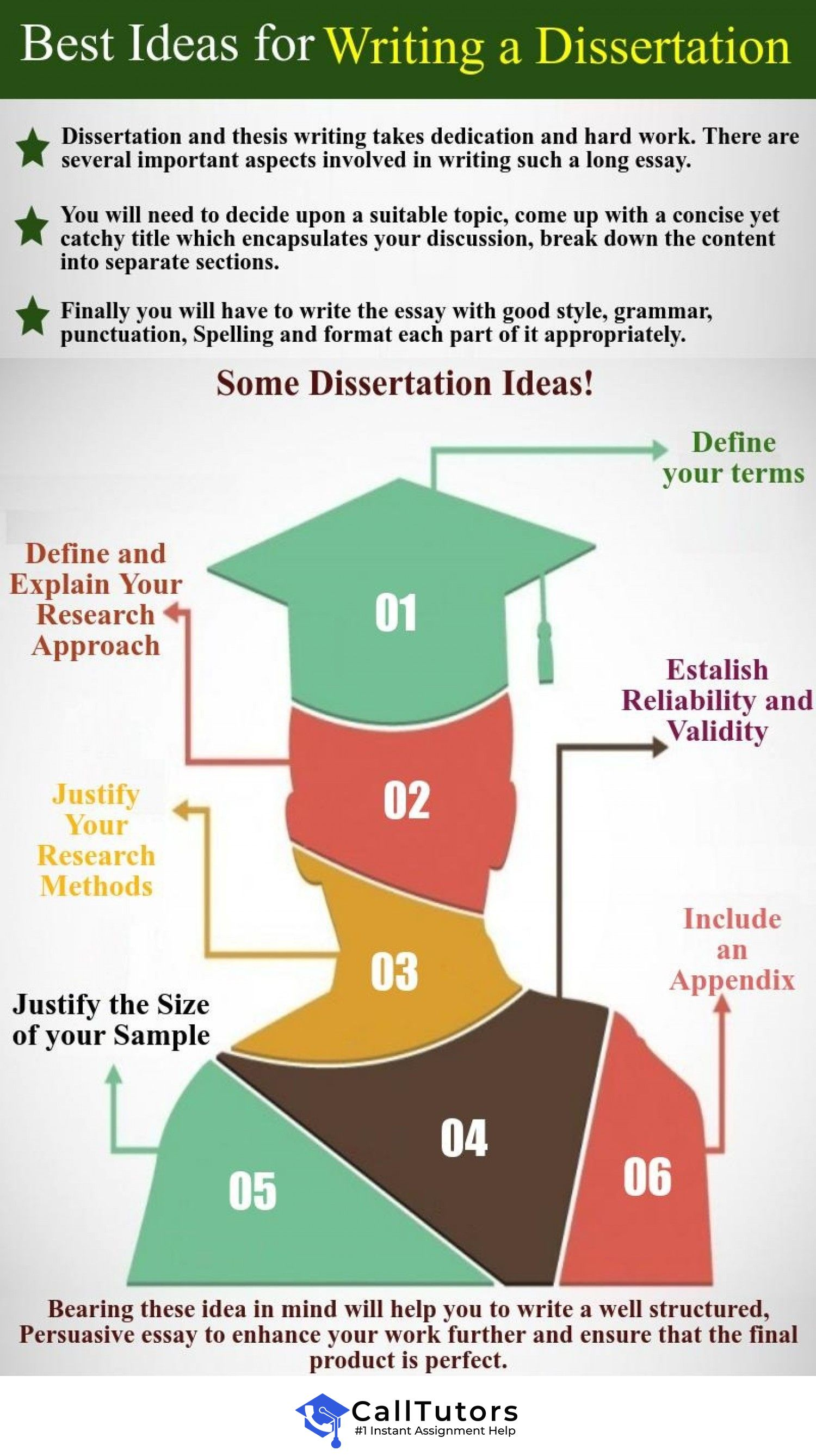 Popular phd essays ideas accounting business plan outline