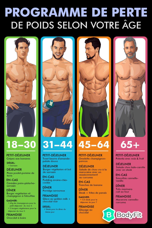 Programme de perte de poids selon votre âge