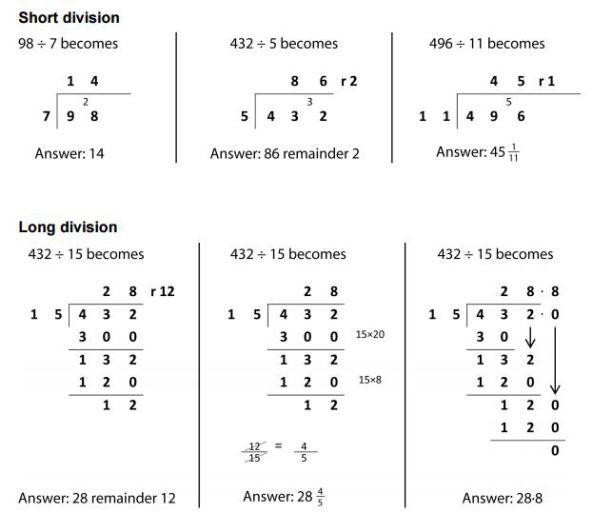 Long Division Multiplication Formal Methods Long Division Short Division Spelling Words