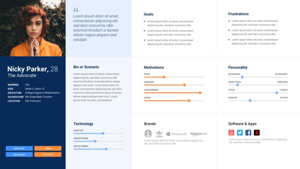 Effective Buyer Persona Template Free Download 14 10