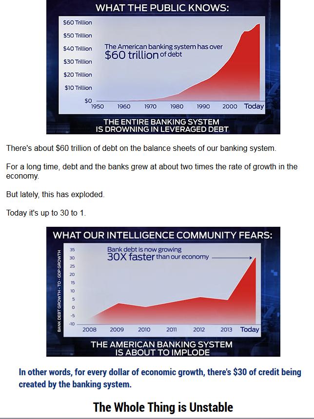 American Economy Woes