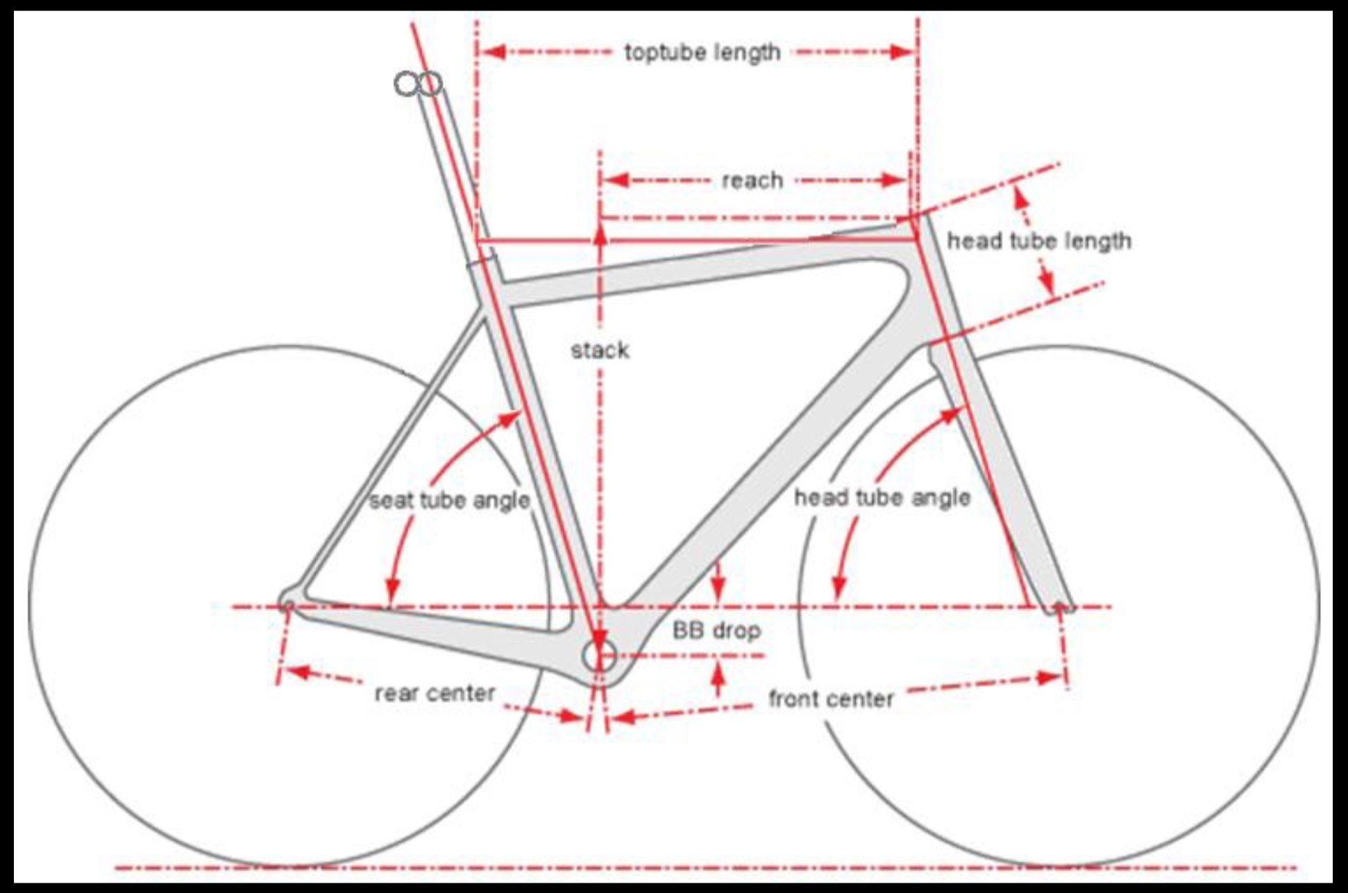 Nombres de las medidas de la geometría de una bicicleta   Triatlon ...