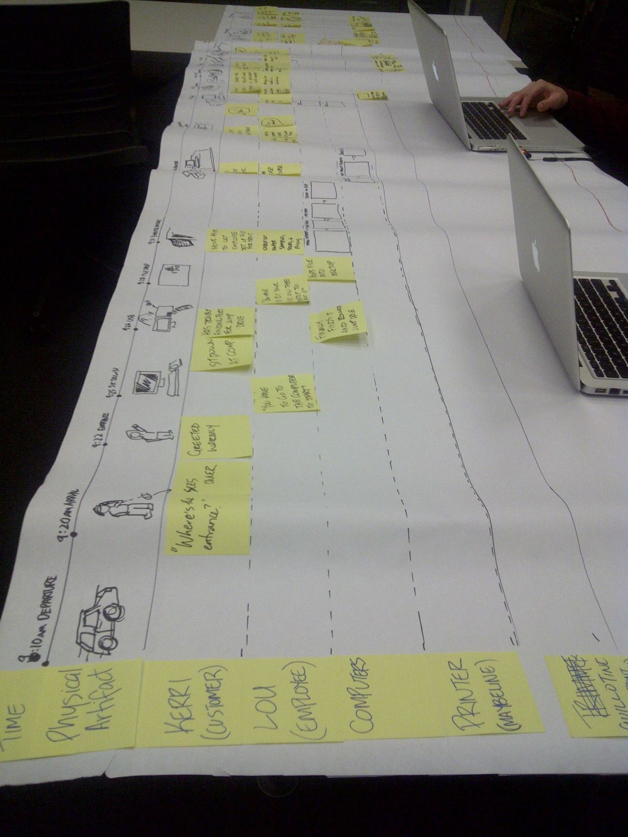 Service blueprint sketch customers journey map pinterest service blueprint sketch malvernweather Images