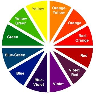 Flower Arranging Instructions | Color wheels, Wheels and Flower