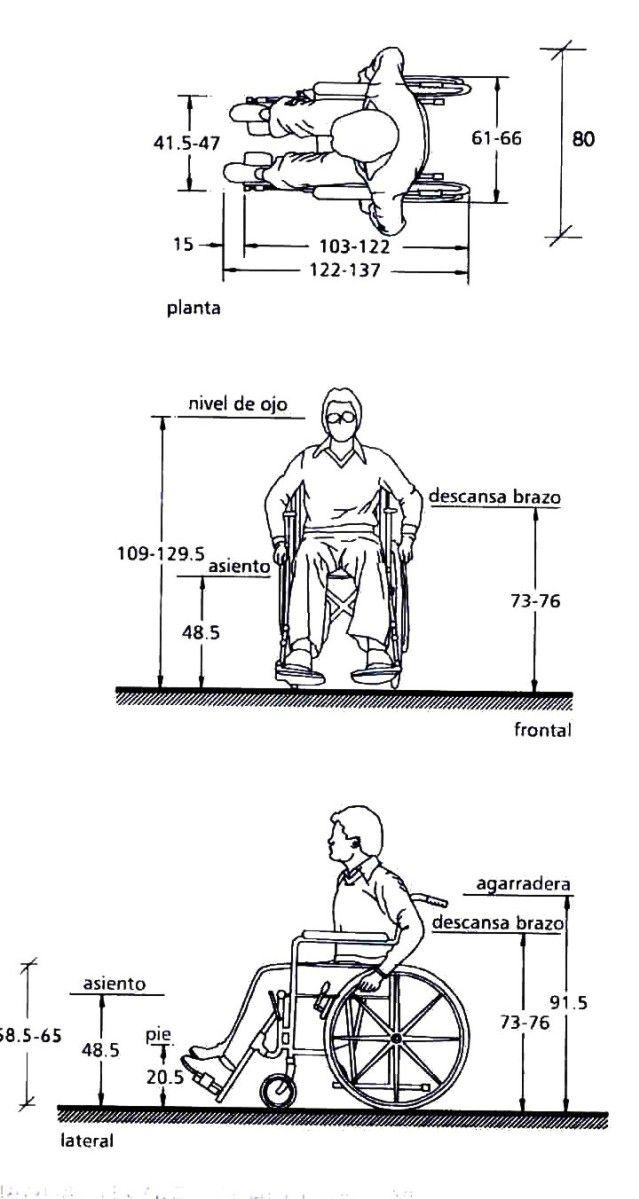dimensiones de sillas de ruedas para discapacitados
