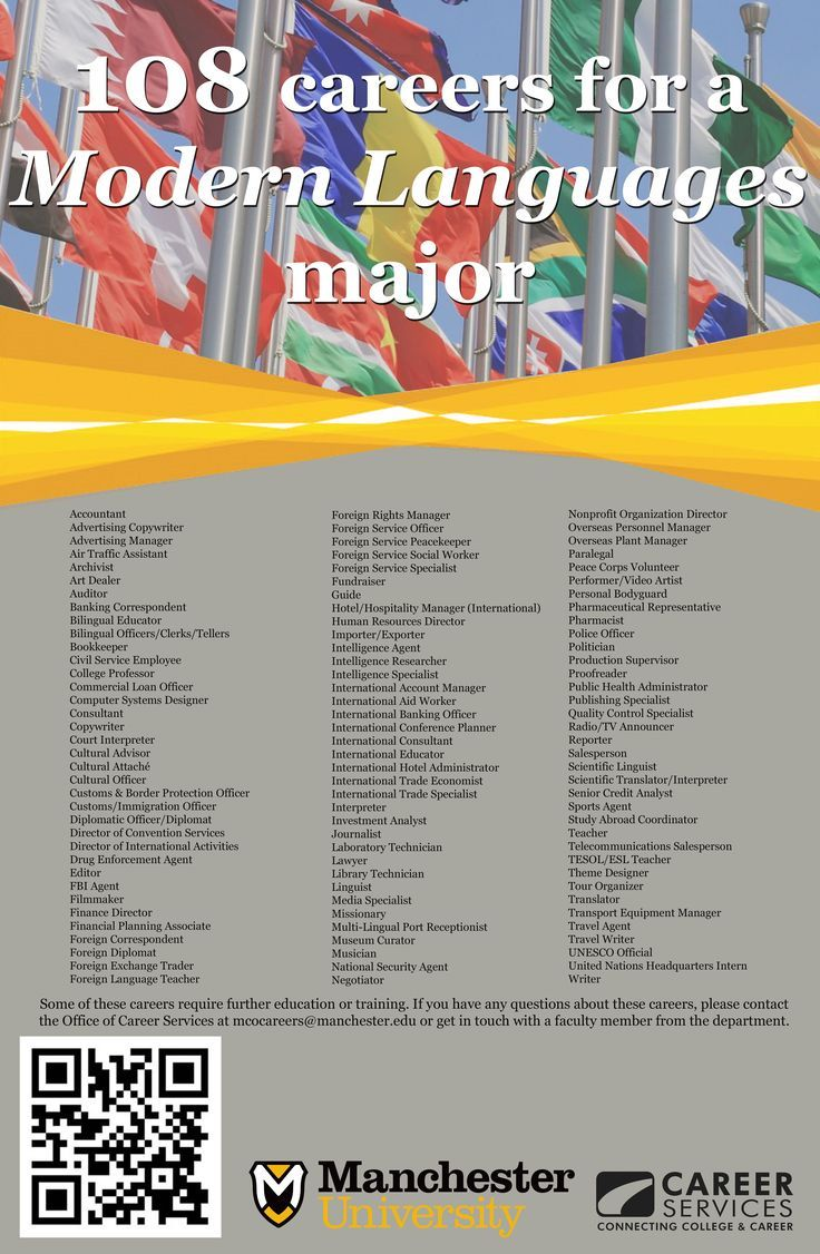 108 careers for a Modern Languages Major Online learning