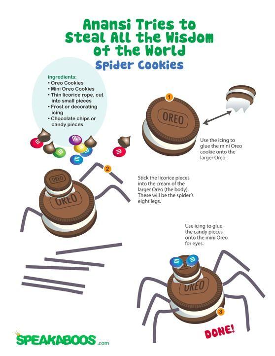 Recipes: Spider Cookies   Speakaboos Worksheets