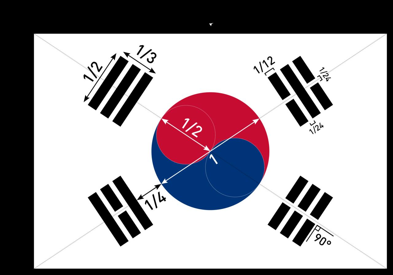 10004 Photo South Korea Flag Korean Flag South Korea