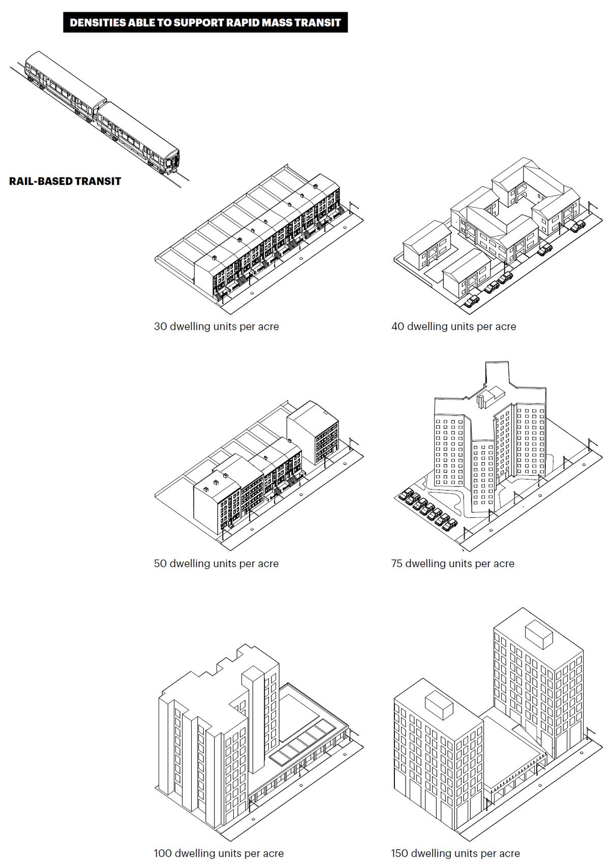 Building Hyperdensity And Civic Delight