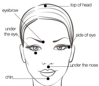 Look younger face: Reduce wrinkles and boost collagen in