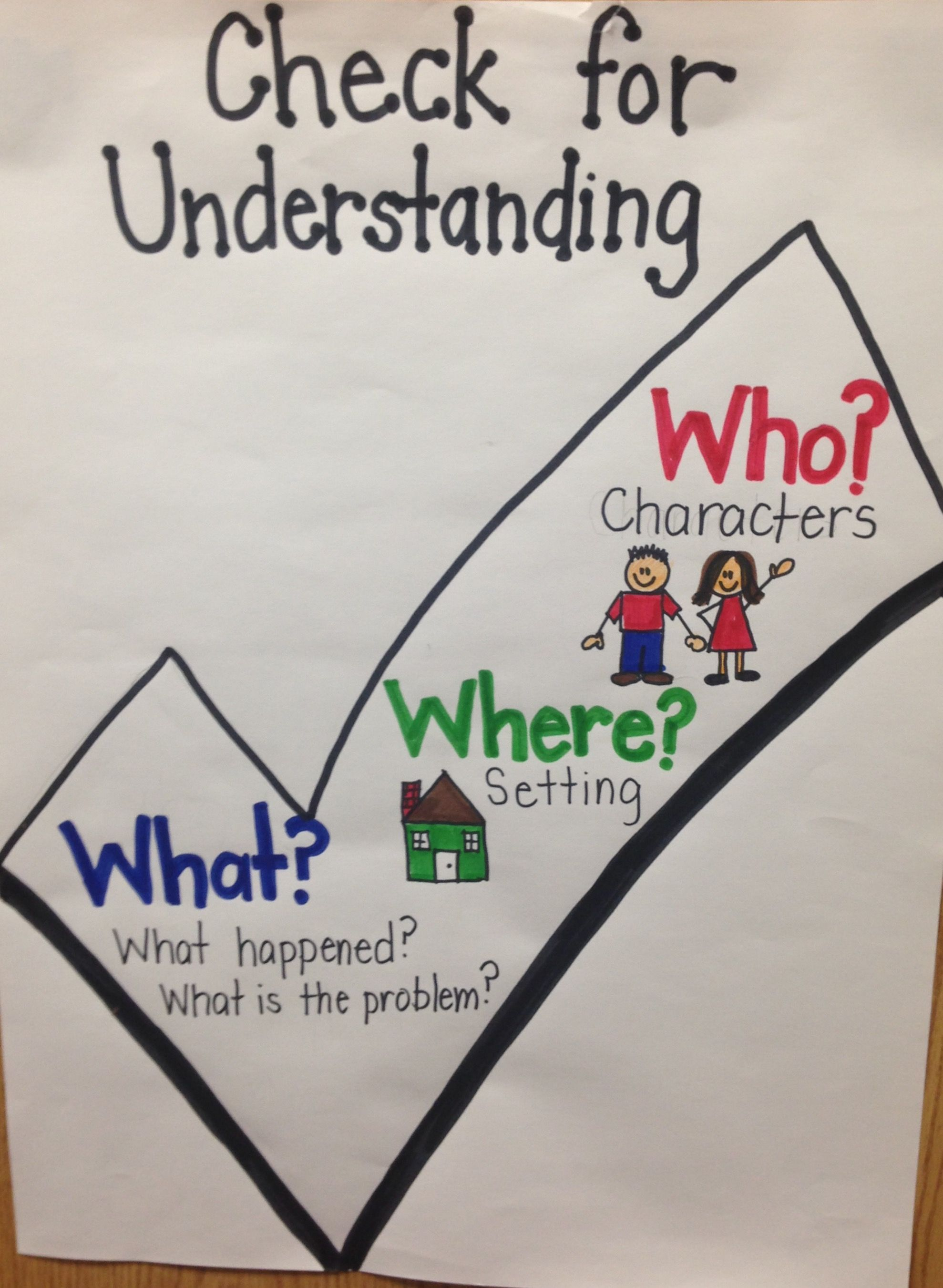 Daily 5 Check For Understanding Anchor Chart