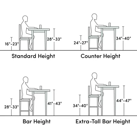 Bagnell Bar Stool Reviews Allmodern With Images Swivel Bar Stools Bar Stools 24 Bar Stools