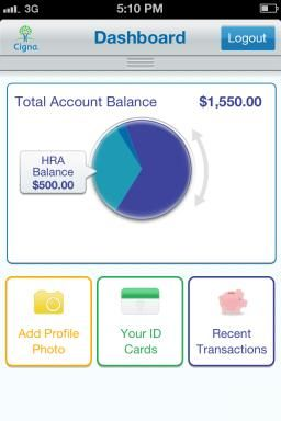 Pin By Michele Ronsen On Health Insurance Sites And Apps Photo